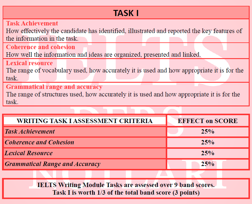 bsbadm502b assessment task 1 v2 Bsbmkg603b assessment task 2 document preview staffing support plan submission details candidate's name candidate's id number assessor's name.